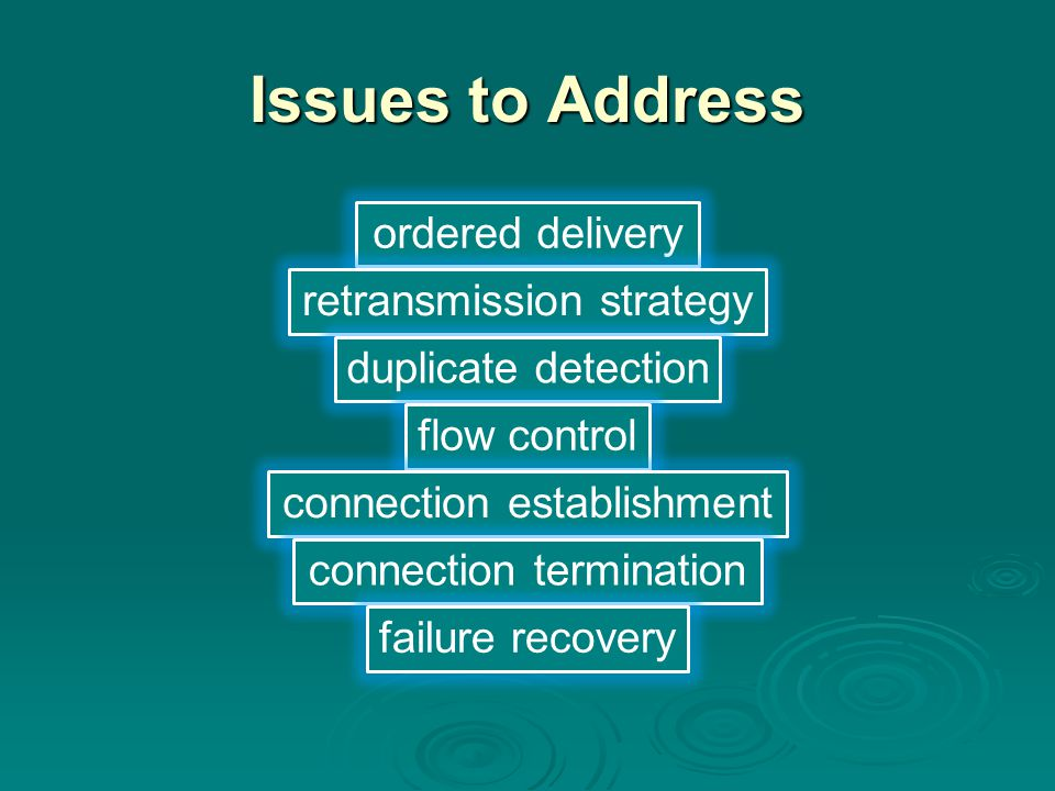 Issues to Address ordered delivery retransmission strategy duplicate detection flow control connection establishment connection termination failure recovery
