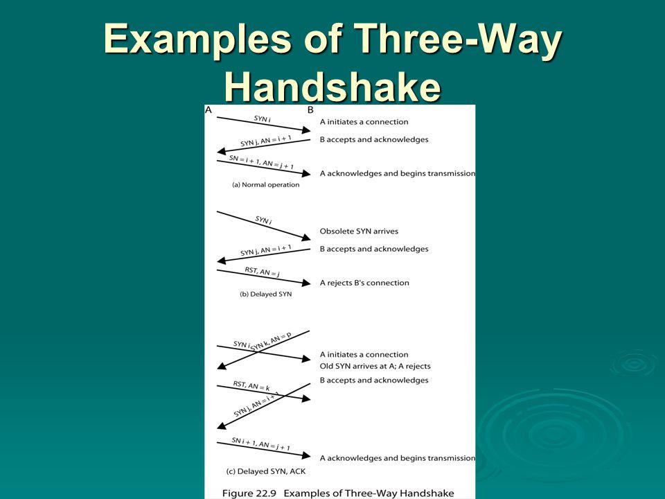 Examples of Three-Way Handshake