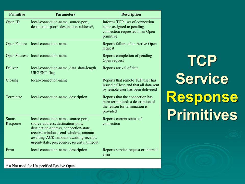 TCP Service Response Primitives