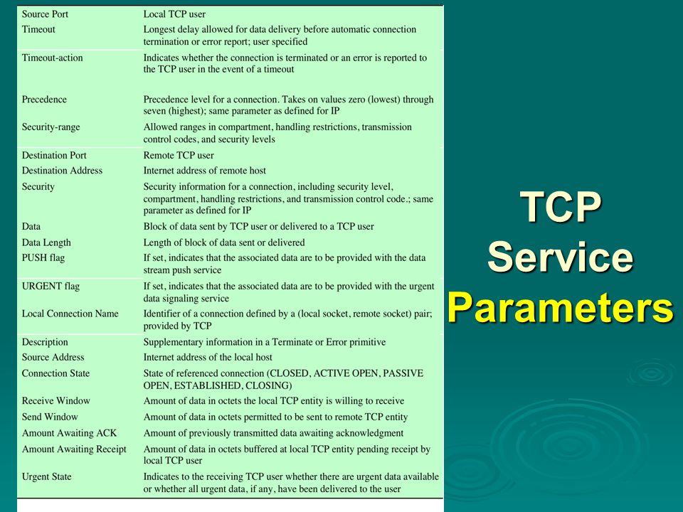 TCP Service Parameters