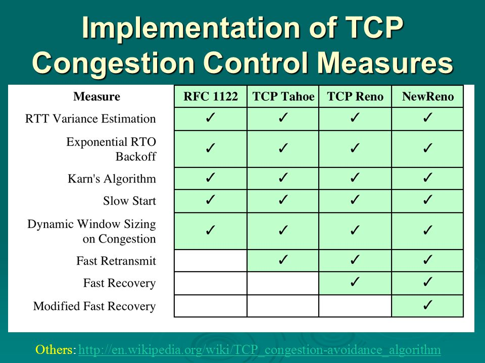 Implementation of TCP Congestion Control Measures Others: http://en.wikipedia.org/wiki/TCP_congestion-avoidance_algorithmhttp://en.wikipedia.org/wiki/TCP_congestion-avoidance_algorithm