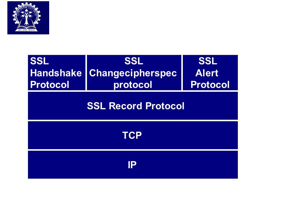 SSL Handshake Protocol SSL Changecipherspec protocol SSL Alert Protocol SSL Record Protocol TCP IP