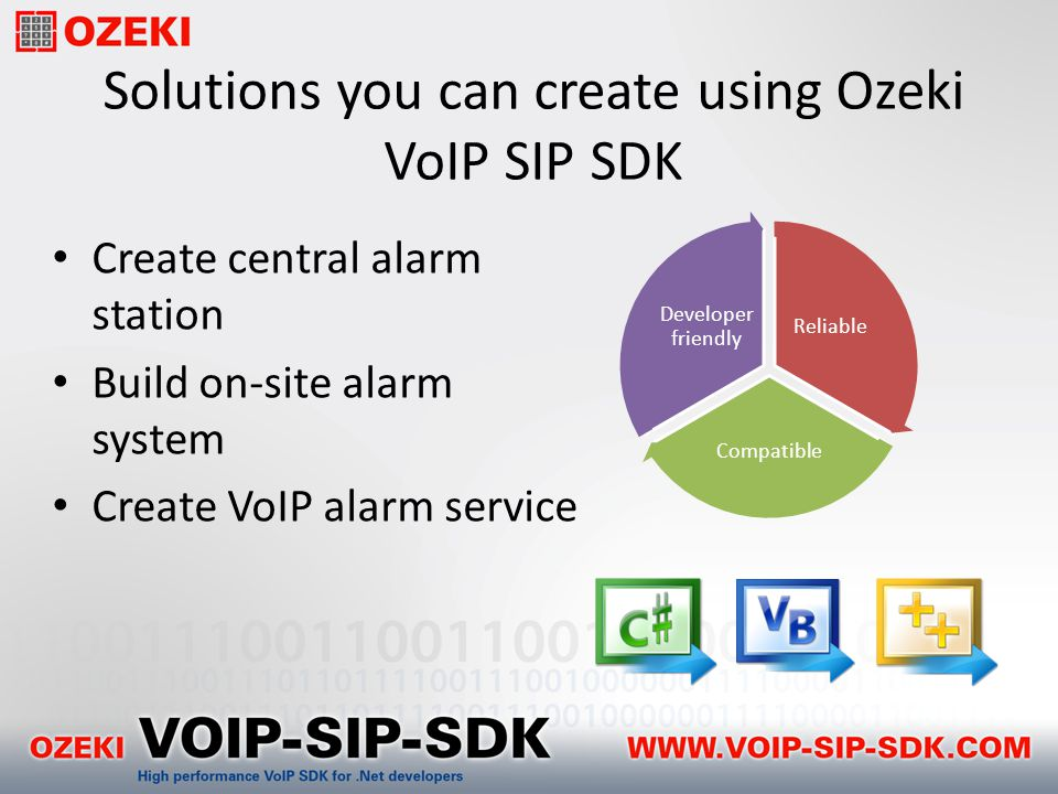 Solutions you can create using Ozeki VoIP SIP SDK Create central alarm station Build on-site alarm system Create VoIP alarm service Reliable Compatible Developer friendly