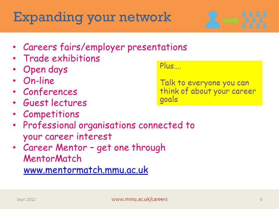 Expanding your network Sept 2012 www.mmu.ac.uk/careers 6 Careers fairs/employer presentations Trade exhibitions Open days On-line Conferences Guest le