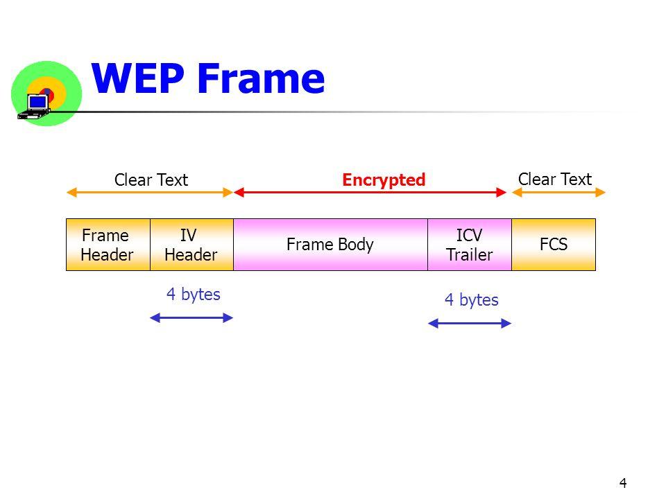 4 WEP Frame Frame Header IV Header Frame Body ICV Trailer FCS Encrypted Clear Text 4 bytes