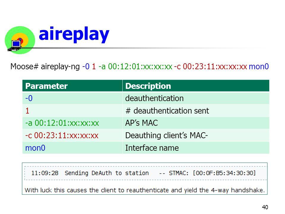 aireplay 40 Moose# aireplay-ng -0 1 -a 00:12:01:xx:xx:xx -c 00:23:11:xx:xx:xx mon0 ParameterDescription -0deauthentication 1# deauthentication sent -a