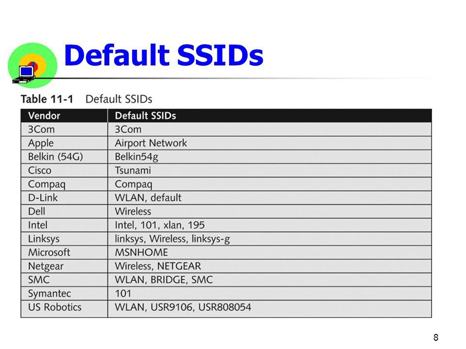 8 Default SSIDs