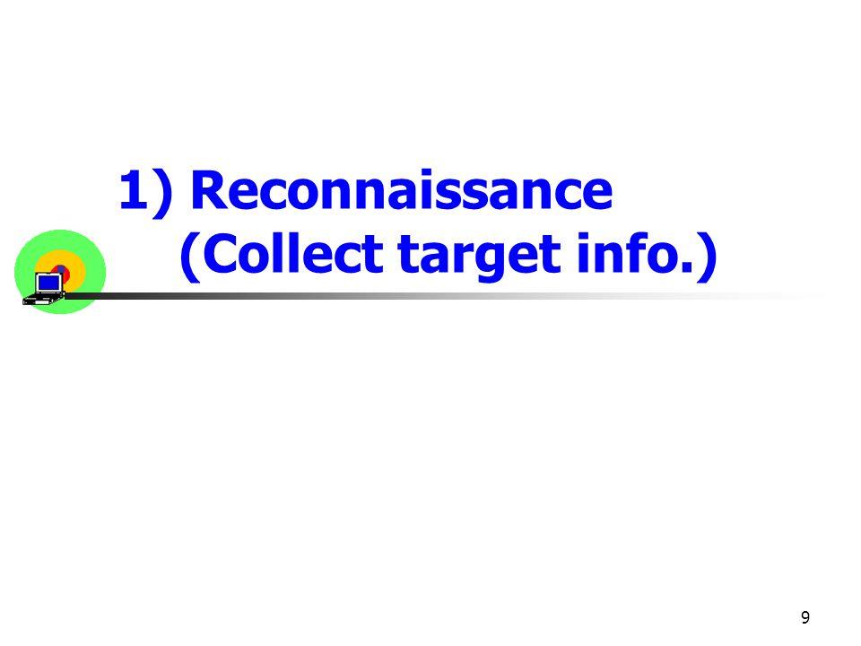 9 1) Reconnaissance (Collect target info.)
