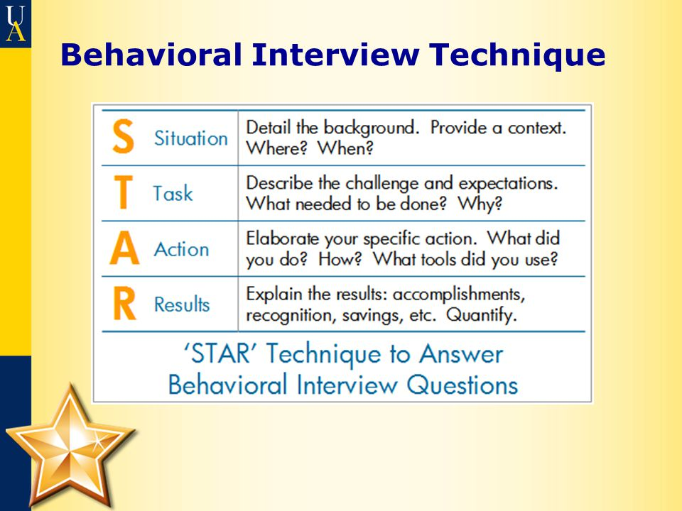 Behavioral Interview Technique
