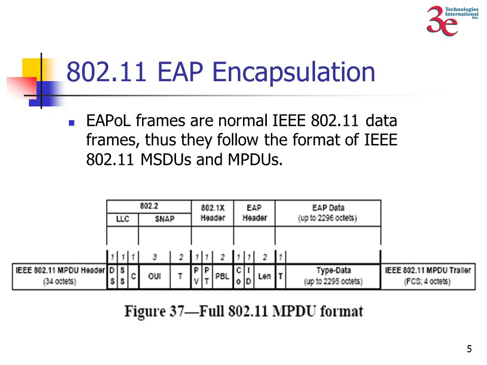 5 802.11 EAP Encapsulation EAPoL frames are normal IEEE 802.11 data frames, thus they follow the format of IEEE 802.11 MSDUs and MPDUs.