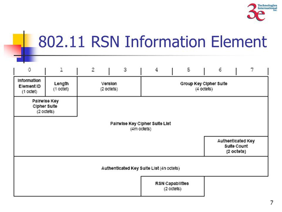 7 802.11 RSN Information Element
