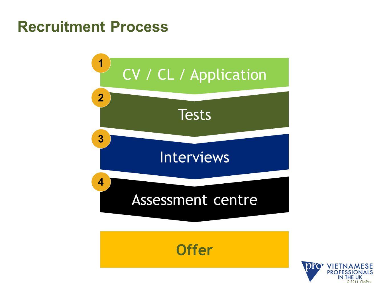 © 2011 VietPro Recruitment Process CV / CL / Application Tests Interviews Assessment centre Offer 1 2 3 4