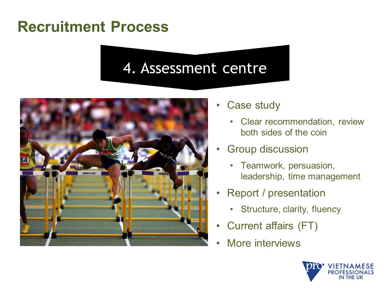 Recruitment Process 4.