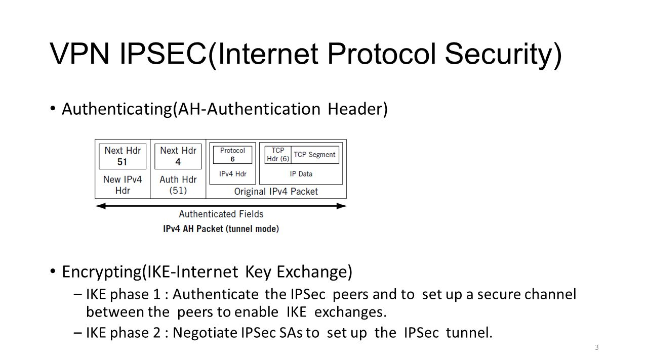 Authenticating(AH-Authentication Header) Encrypting(IKE-Internet Key Exchange) –IKE phase 1 : Authenticate the IPSec peers and to set up a secure channel between the peers to enable IKE exchanges.