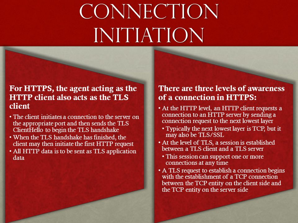 Connection Initiation For HTTPS, the agent acting as the HTTP client also acts as the TLS client The client initiates a connection to the server on the appropriate port and then sends the TLS ClientHello to begin the TLS handshake When the TLS handshake has finished, the client may then initiate the first HTTP request All HTTP data is to be sent as TLS application data There are three levels of awareness of a connection in HTTPS: At the HTTP level, an HTTP client requests a connection to an HTTP server by sending a connection request to the next lowest layer Typically the next lowest layer is TCP, but it may also be TLS/SSL At the level of TLS, a session is established between a TLS client and a TLS server This session can support one or more connections at any time A TLS request to establish a connection begins with the establishment of a TCP connection between the TCP entity on the client side and the TCP entity on the server side