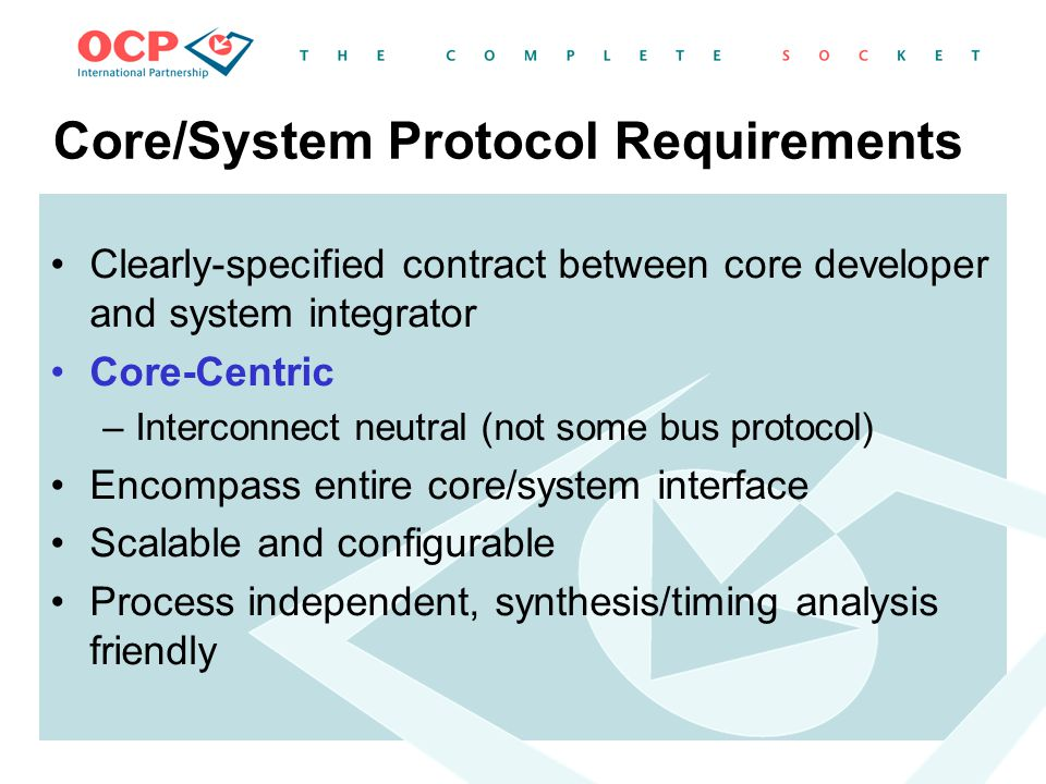 Core/System Protocol Requirements Clearly-specified contract between core developer and system integrator Core-Centric –Interconnect neutral (not some