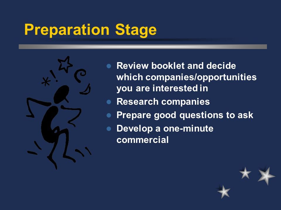Preparation Stage Review booklet and decide which companies/opportunities you are interested in Research companies Prepare good questions to ask Develop a one-minute commercial