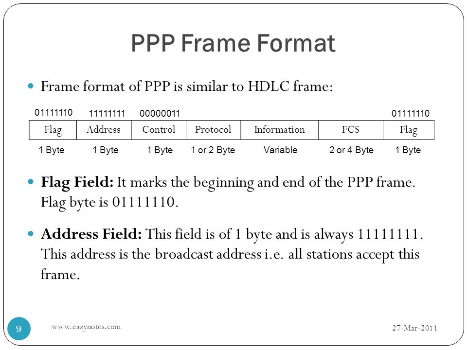 PPP Frame Format Frame format of PPP is similar to HDLC frame: Flag Field: It marks the beginning and end of the PPP frame.
