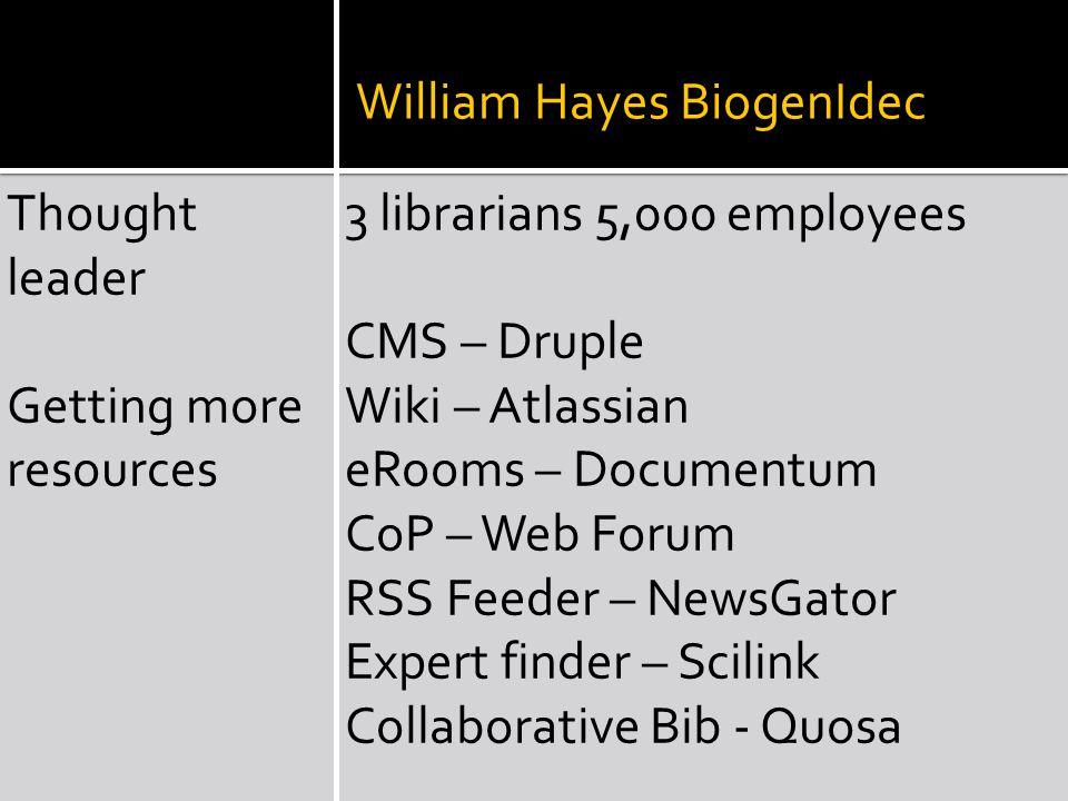 William Hayes BiogenIdec Thought leader Getting more resources 3 librarians 5,000 employees CMS – Druple Wiki – Atlassian eRooms – Documentum CoP – Web Forum RSS Feeder – NewsGator Expert finder – Scilink Collaborative Bib - Quosa