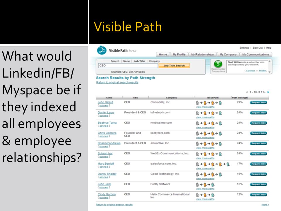 Visible Path What would Linkedin/FB/ Myspace be if they indexed all employees & employee relationships