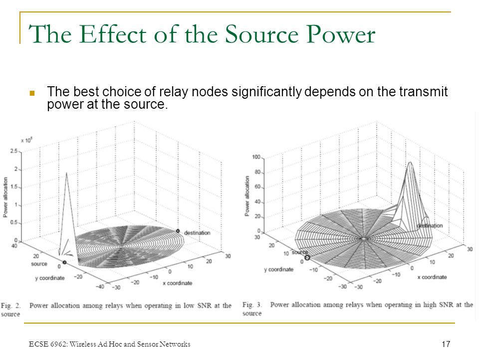 17 ECSE 6962: Wireless Ad Hoc and Sensor Networks The Effect of the Source Power The best choice of relay nodes significantly depends on the transmit
