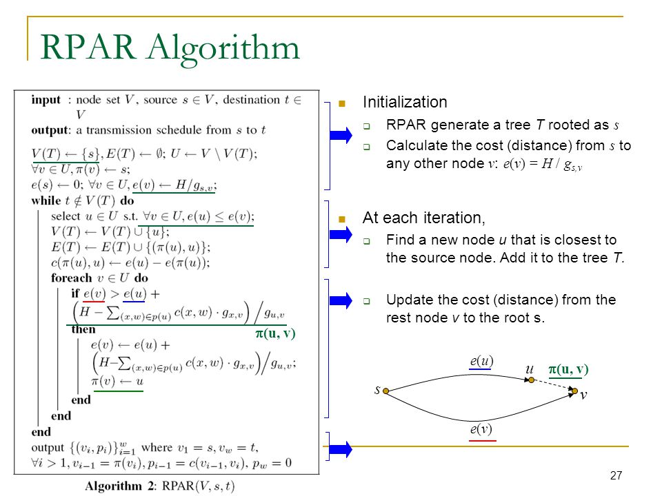 27 ECSE 6962: Wireless Ad Hoc and Sensor Networks RPAR Algorithm Initialization  RPAR generate a tree T rooted as s  Calculate the cost (distance) from s to any other node v : e(v) = H / g s,v At each iteration,  Find a new node u that is closest to the source node.