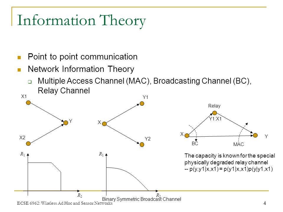 4 ECSE 6962: Wireless Ad Hoc and Sensor Networks Information Theory Point to point communication Network Information Theory  Multiple Access Channel (M A C), Broadcasting Channel (BC), Relay Channel X1 X2 Y Y1 Y2 X Relay Y X R1R1 R2R2 R1R1 R2R2 Binary Symmetric Broadcast Channel The capacity is known for the special physically degraded relay channel -- p(y,y1|x,x1) = p(y1|x,x1)p(y|y1,x1) Y1:X1 BC MAC