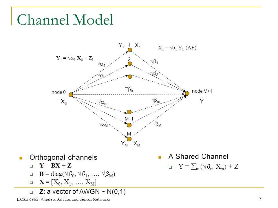 7 ECSE 6962: Wireless Ad Hoc and Sensor Networks Channel Model A Shared Channel  Y =  m (√  m X m ) + Z node 0 node M+1 1 2 M M−1M−1 X0X0 Y Orthogonal channels  Y = BX + Z  B = diag( √  0, √  1, …, √  M )  X = [ X 0, X 1, …, X M ]  Z: a vector of AWGN ~ N(0,1) √1√1 √2√2 √m√m √M√M √0√0 Y 1 = √  1 X 0 + Z 1 √1√1 √2√2 √m√m √M√M Y 1 X 1 Y M X M X 1 = √b 1 Y 1 (AF)
