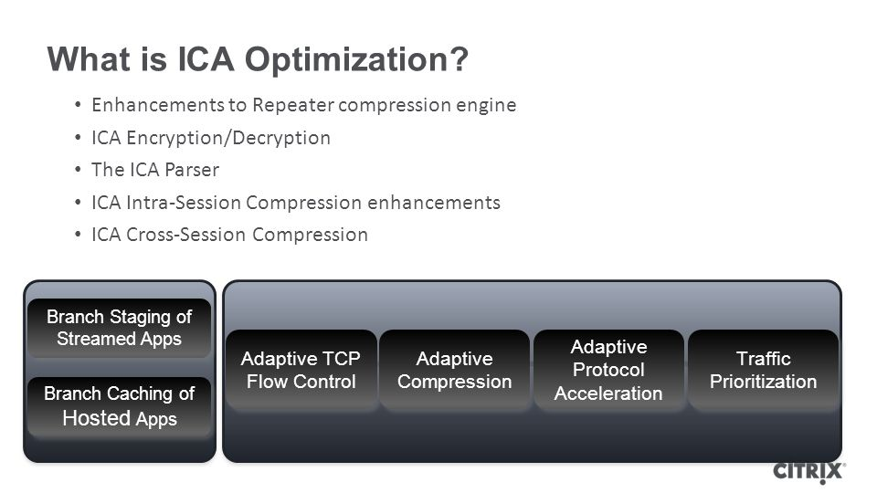 What is ICA Optimization.