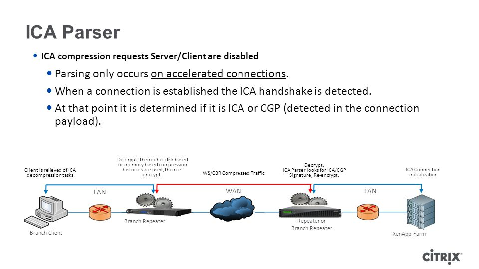 ICA Parser ICA compression requests Server/Client are disabled Parsing only occurs on accelerated connections.