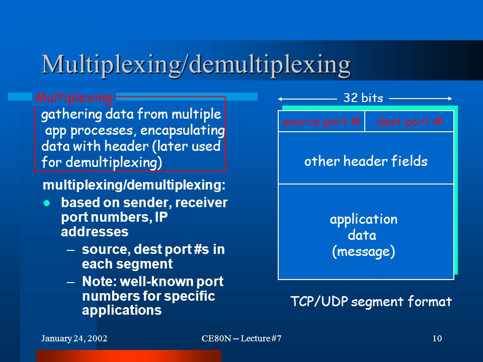 January 24, 2002CE80N -- Lecture #710 Multiplexing/demultiplexing multiplexing/demultiplexing: based on sender, receiver port numbers, IP addresses –source, dest port #s in each segment –Note: well-known port numbers for specific applications gathering data from multiple app processes, encapsulating data with header (later used for demultiplexing) source port #dest port # 32 bits application data (message) other header fields TCP/UDP segment format Multiplexing: