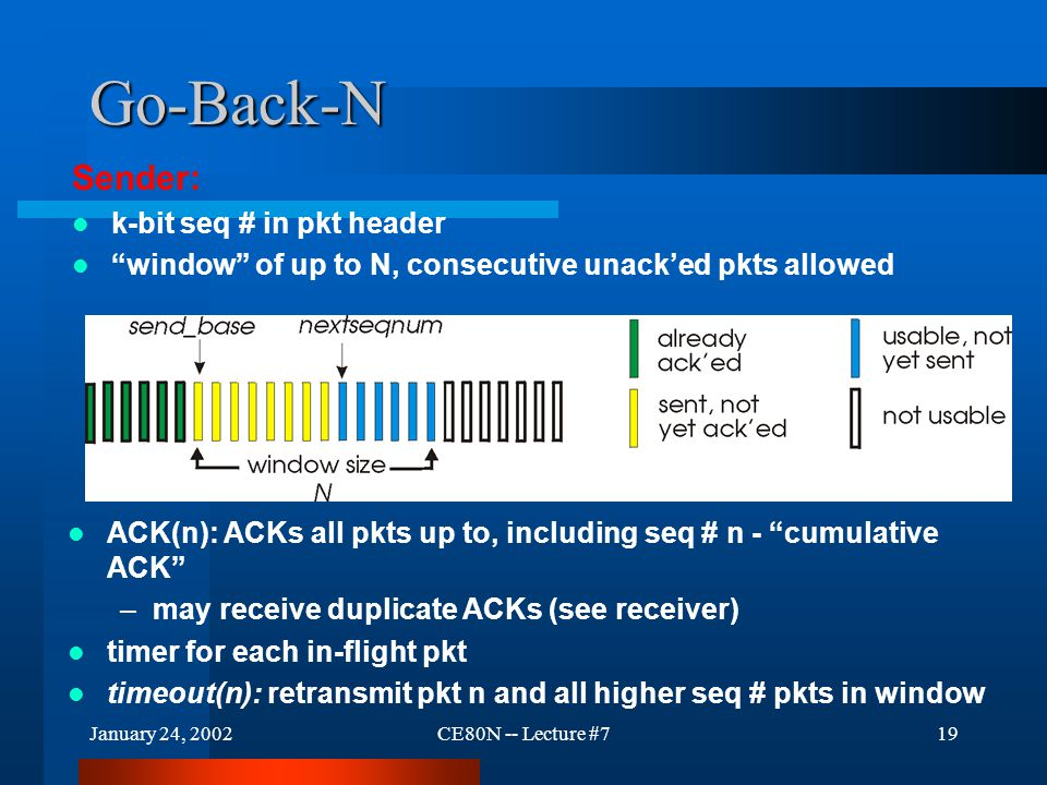 January 24, 2002CE80N -- Lecture #719 Go-Back-N Sender: k-bit seq # in pkt header window of up to N, consecutive unack'ed pkts allowed ACK(n): ACKs all pkts up to, including seq # n - cumulative ACK –may receive duplicate ACKs (see receiver) timer for each in-flight pkt timeout(n): retransmit pkt n and all higher seq # pkts in window