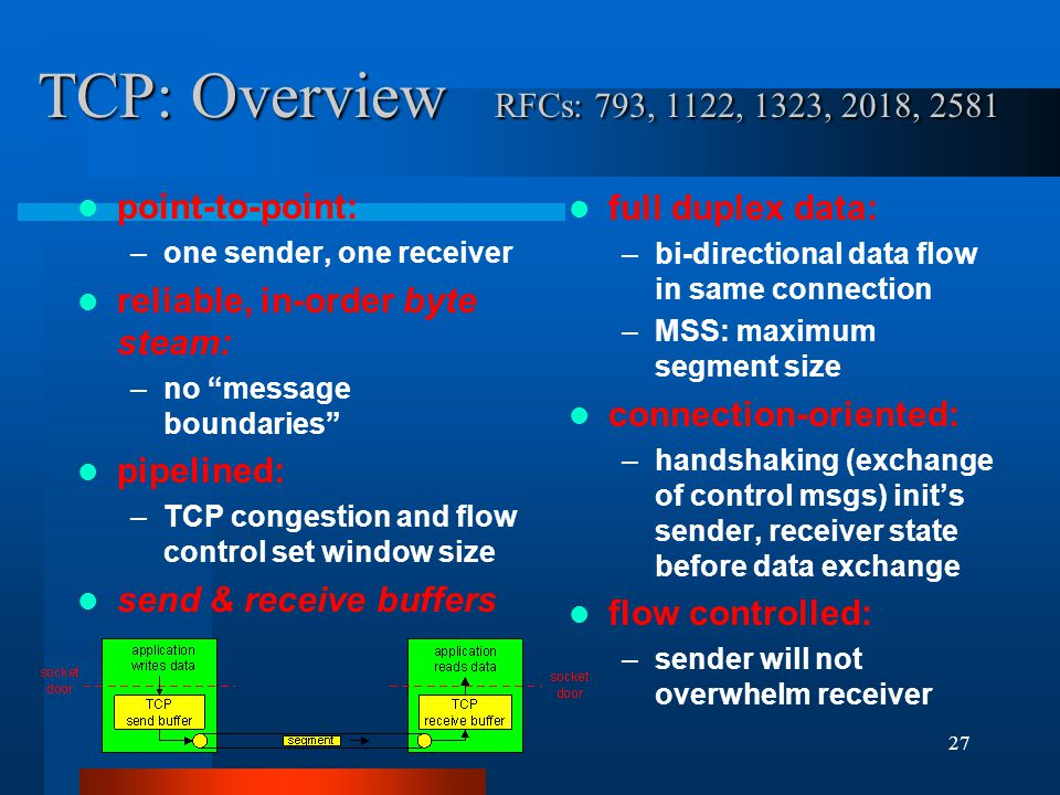 27 TCP: Overview RFCs: 793, 1122, 1323, 2018, 2581 full duplex data: –bi-directional data flow in same connection –MSS: maximum segment size connection-oriented: –handshaking (exchange of control msgs) init's sender, receiver state before data exchange flow controlled: –sender will not overwhelm receiver point-to-point: –one sender, one receiver reliable, in-order byte steam: –no message boundaries pipelined: –TCP congestion and flow control set window size send & receive buffers