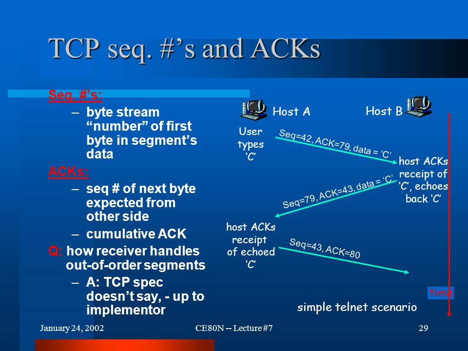 January 24, 2002CE80N -- Lecture #729 TCP seq. #'s and ACKs Seq.