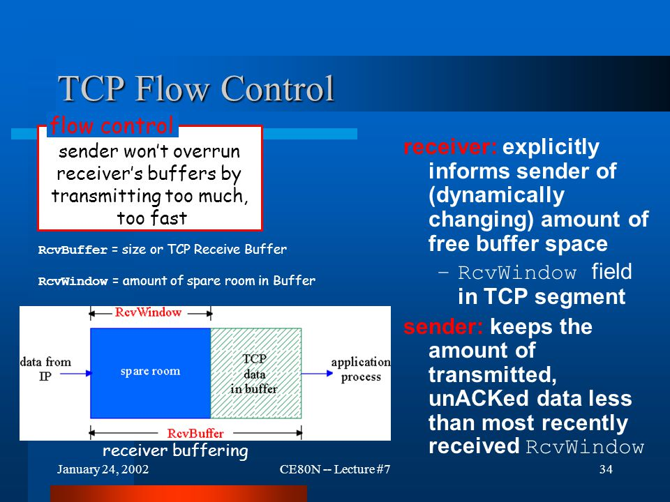 January 24, 2002CE80N -- Lecture #734 TCP Flow Control receiver: explicitly informs sender of (dynamically changing) amount of free buffer space –RcvWindow field in TCP segment sender: keeps the amount of transmitted, unACKed data less than most recently received RcvWindow sender won't overrun receiver's buffers by transmitting too much, too fast flow control receiver buffering RcvBuffer = size or TCP Receive Buffer RcvWindow = amount of spare room in Buffer