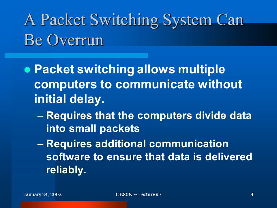 January 24, 2002CE80N -- Lecture #74 A Packet Switching System Can Be Overrun Packet switching allows multiple computers to communicate without initial delay.
