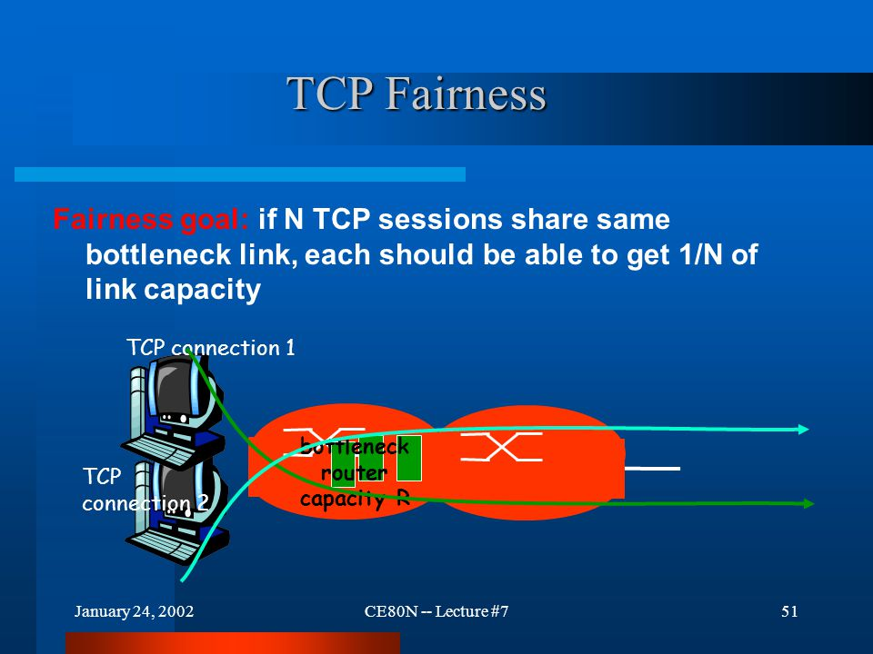 January 24, 2002CE80N -- Lecture #751 TCP Fairness Fairness goal: if N TCP sessions share same bottleneck link, each should be able to get 1/N of link capacity TCP connection 1 bottleneck router capacity R TCP connection 2