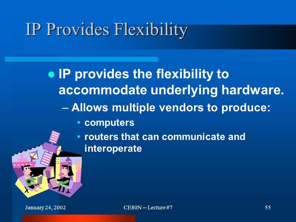 January 24, 2002CE80N -- Lecture #755 IP Provides Flexibility IP provides the flexibility to accommodate underlying hardware.