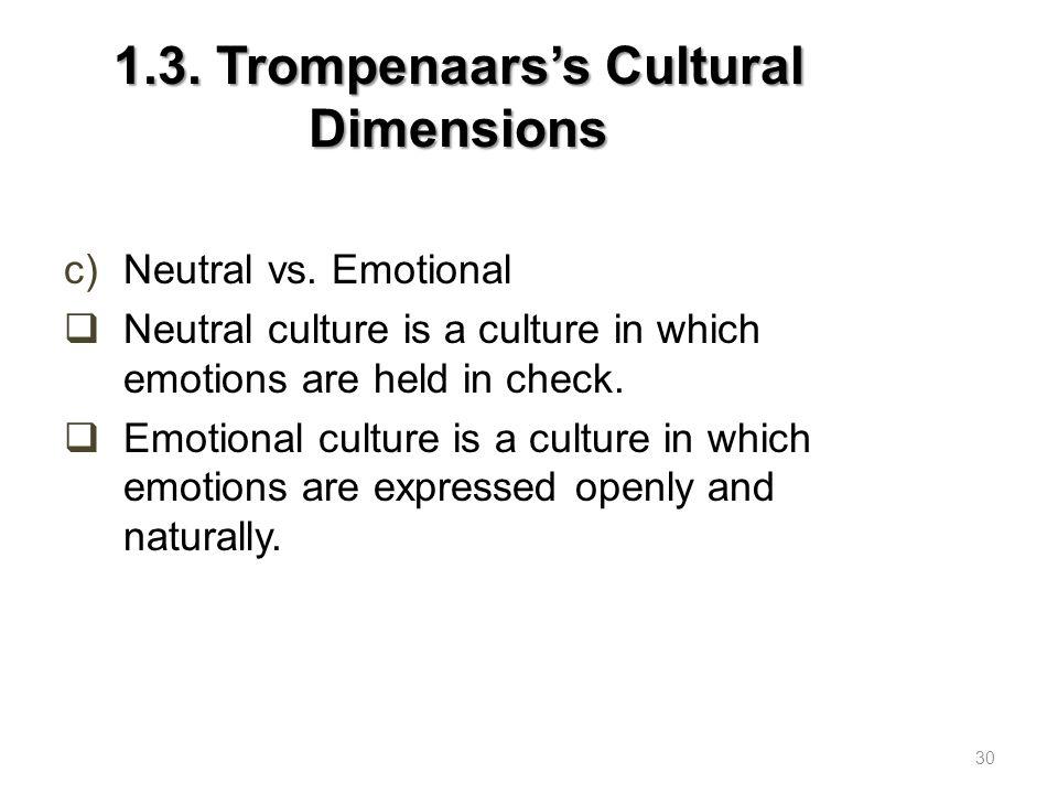 1.3.Trompenaars's Cultural Dimensions d)Specific vs.