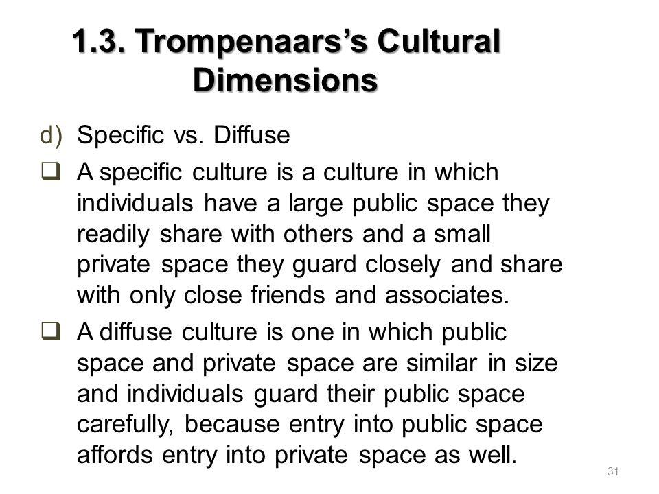 1.3.Trompenaars's Cultural Dimensions e)Achievement vs.