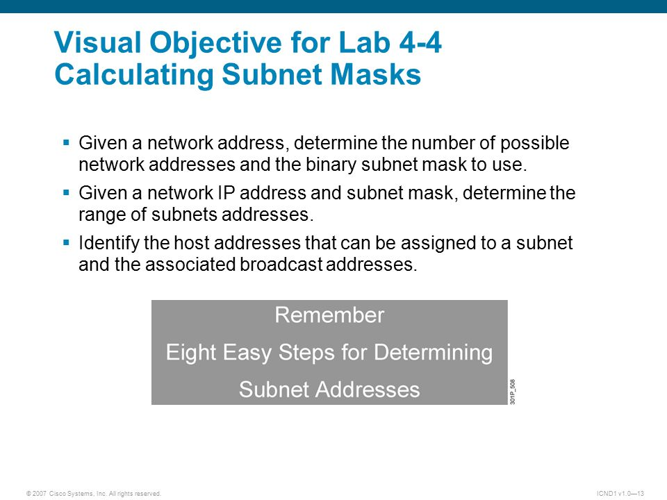© 2007 Cisco Systems, Inc. All rights reserved.ICND1 v1.0—13 Visual Objective for Lab 4-4 Calculating Subnet Masks  Given a network address, determin