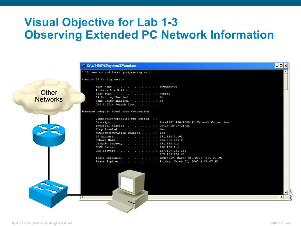 © 2007 Cisco Systems, Inc. All rights reserved.ICND1 v1.0—5 Visual Objective for Lab 1-3 Observing Extended PC Network Information
