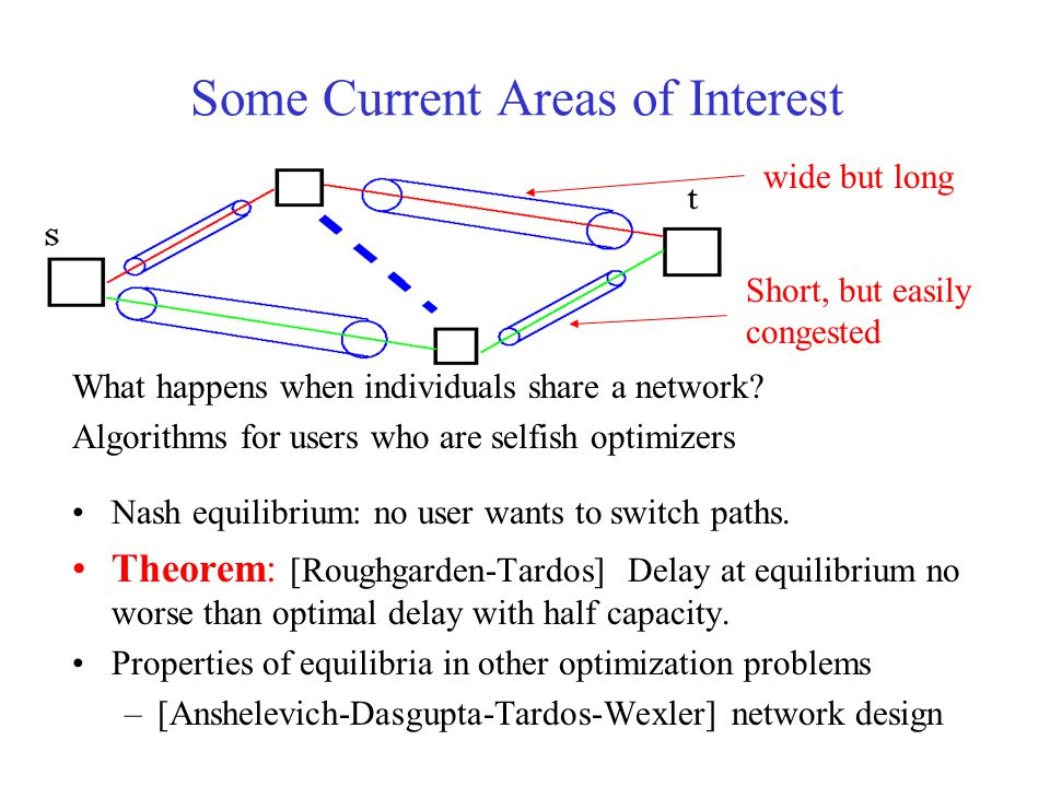 What happens when individuals share a network.