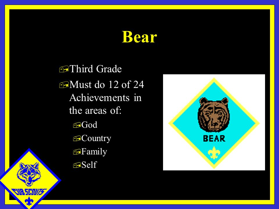 Bear, Third Grade, Must do 12 of 24 Achievements in the areas of:, God, Country, Family, Self