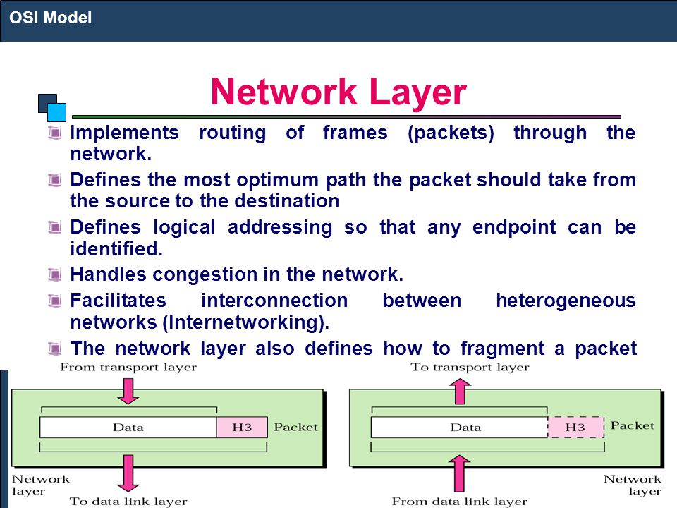 Network Layer Implements routing of frames (packets) through the network.