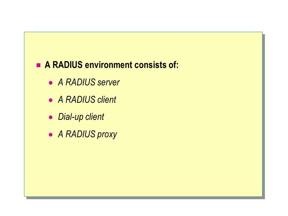 A RADIUS environment consists of: A RADIUS server A RADIUS client Dial-up client A RADIUS proxy