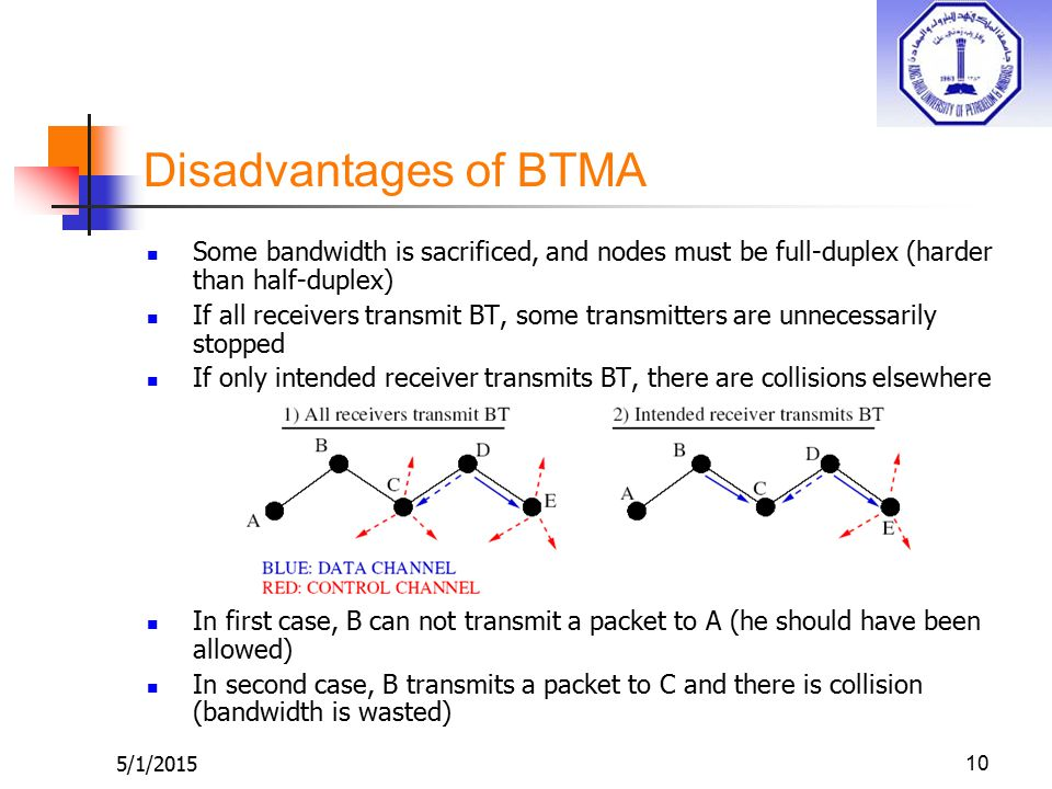 5/1/201510 Disadvantages of BTMA Some bandwidth is sacrificed, and nodes must be full-duplex (harder than half-duplex) If all receivers transmit BT, some transmitters are unnecessarily stopped If only intended receiver transmits BT, there are collisions elsewhere In first case, B can not transmit a packet to A (he should have been allowed) In second case, B transmits a packet to C and there is collision (bandwidth is wasted)