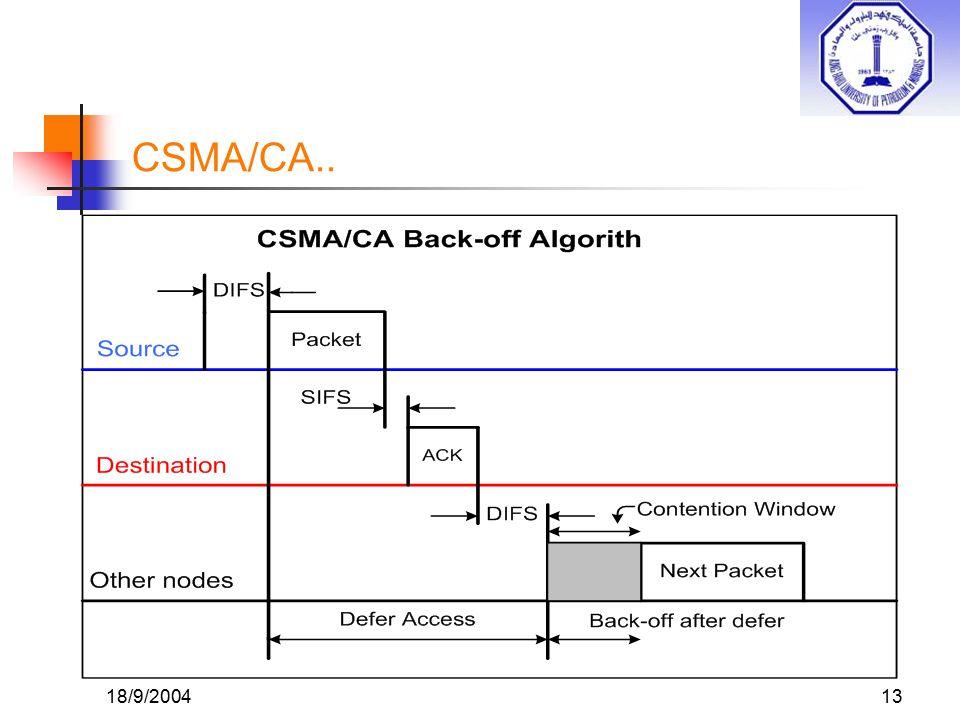 18/9/200413 CSMA/CA..