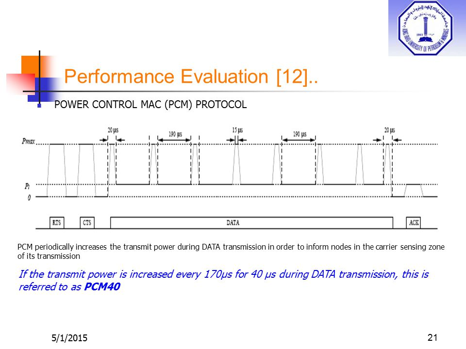 5/1/201521 POWER CONTROL MAC (PCM) PROTOCOL Performance Evaluation [12]..