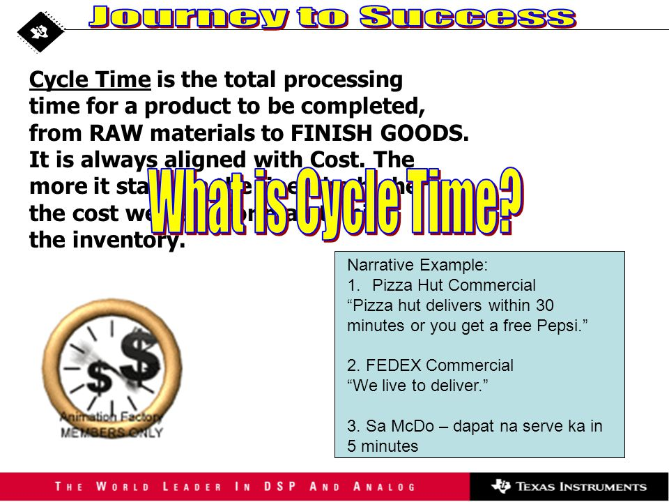 Cycle Time is the total processing time for a product to be completed, from RAW materials to FINISH GOODS.